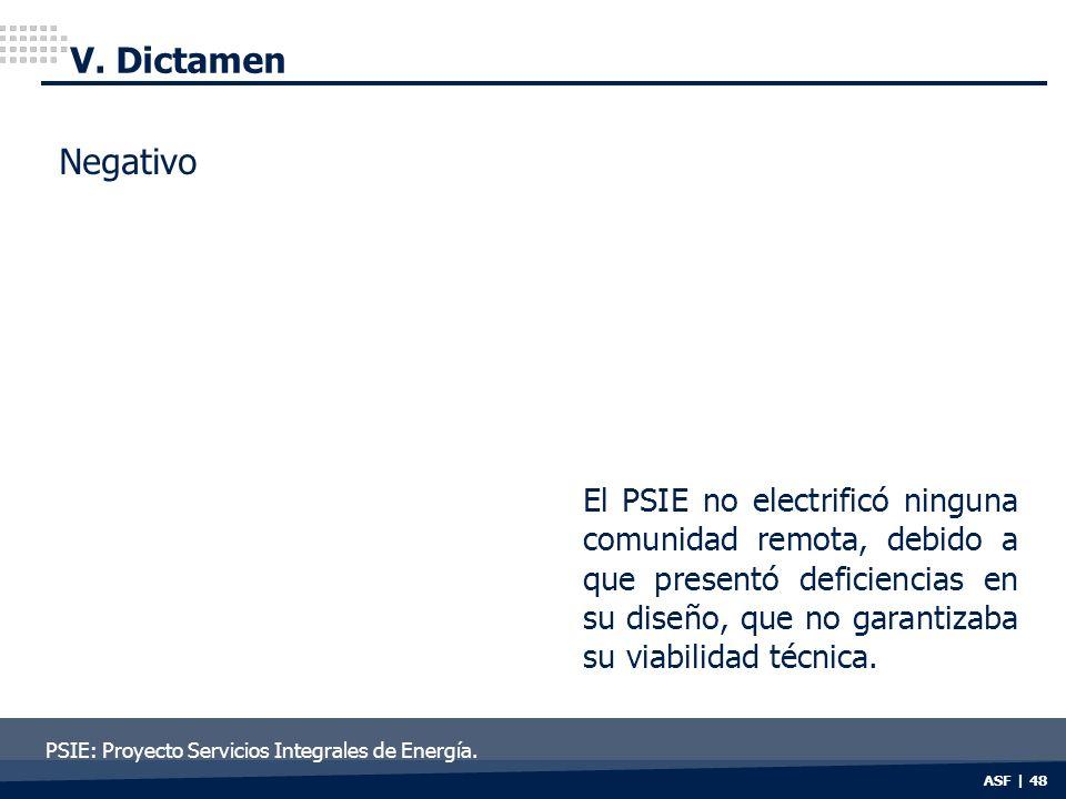 ASF | 48 V. Dictamen El PSIE no electrificó ninguna comunidad remota, debido a que presentó deficiencias en su diseño, que no garantizaba su viabilida