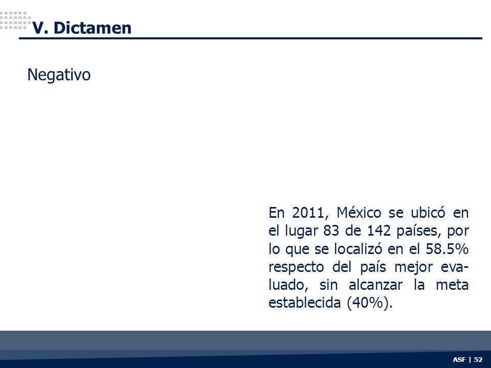 ASF | 52 V. Dictamen En 2011, México se ubicó en el lugar 83 de 142 países, por lo que se localizó en el 58.5% respecto del país mejor eva- luado, sin
