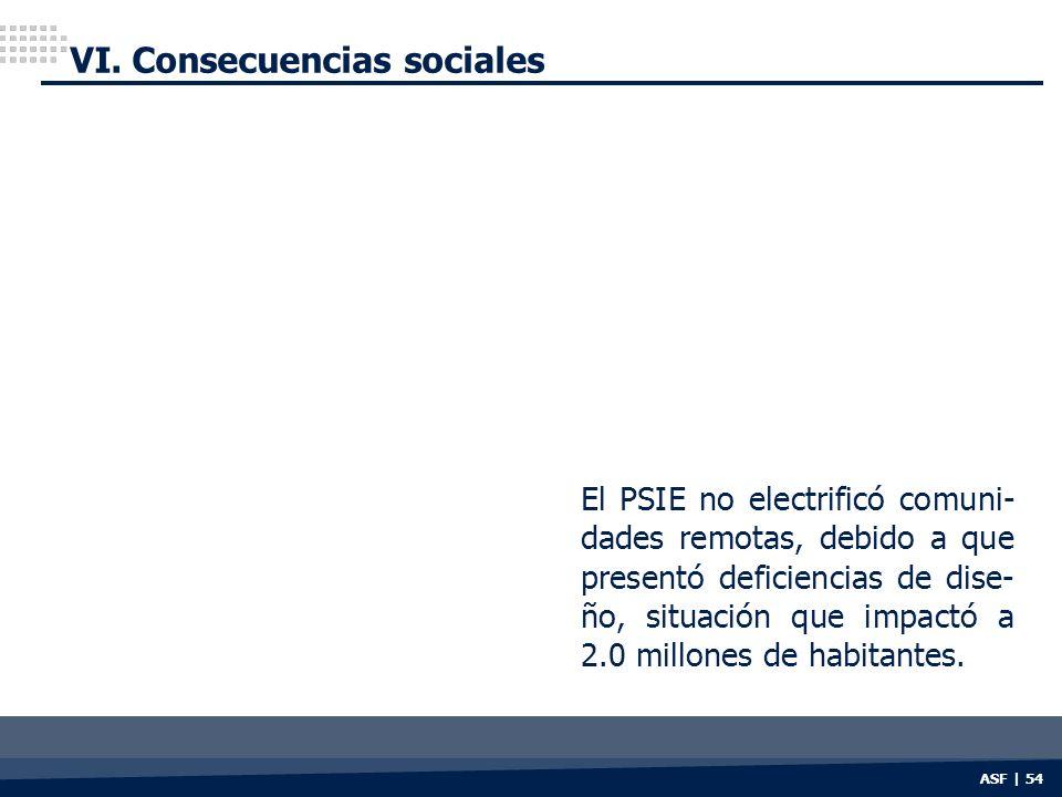 ASF | 54 VI. Consecuencias sociales El PSIE no electrificó comuni- dades remotas, debido a que presentó deficiencias de dise- ño, situación que impact