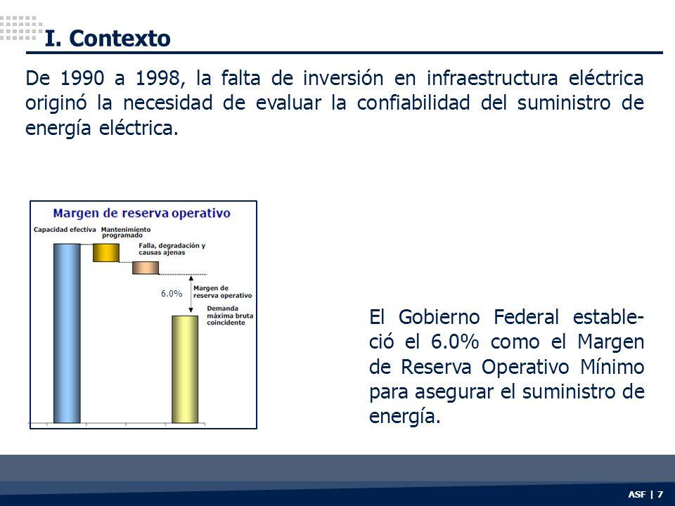 I. Contexto ASF | 7 El Gobierno Federal estable- ció el 6.0% como el Margen de Reserva Operativo Mínimo para asegurar el suministro de energía. De 199