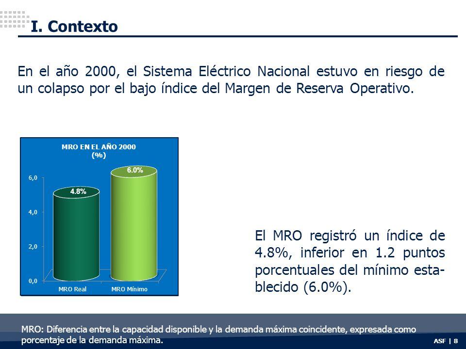 I. Contexto ASF | 8 El MRO registró un índice de 4.8%, inferior en 1.2 puntos porcentuales del mínimo esta- blecido (6.0%). En el año 2000, el Sistema