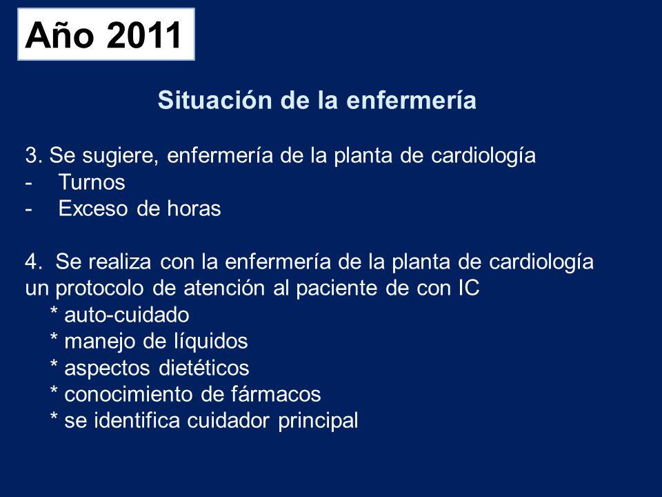 Situación de la enfermería 3. Se sugiere, enfermería de la planta de cardiología -Turnos -Exceso de horas 4. Se realiza con la enfermería de la planta