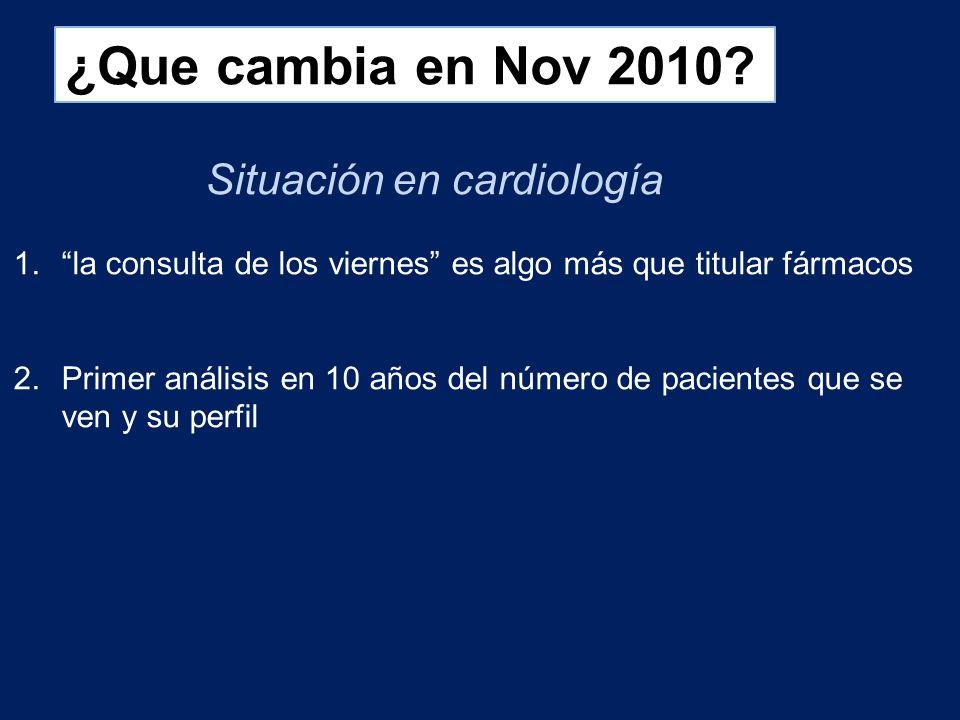 ¿Que cambia en Nov 2010? Situación en cardiología 1.la consulta de los viernes es algo más que titular fármacos 2.Primer análisis en 10 años del númer