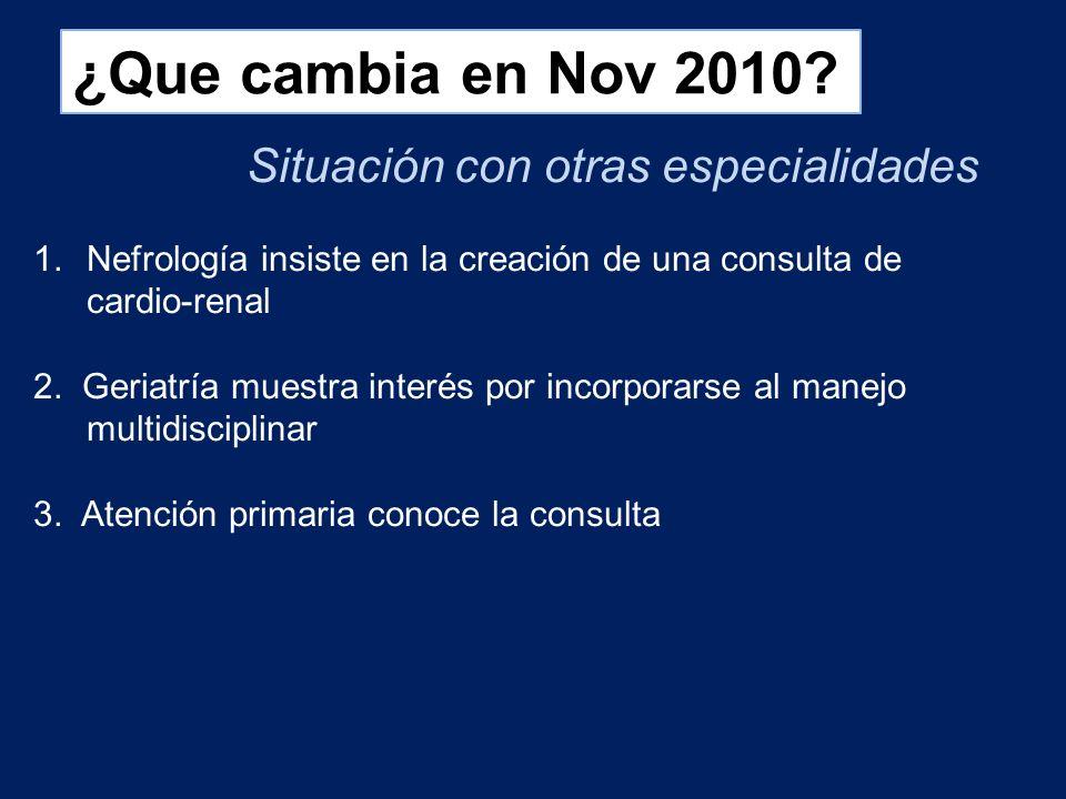 ¿Que cambia en Nov 2010? Situación con otras especialidades 1.Nefrología insiste en la creación de una consulta de cardio-renal 2. Geriatría muestra i