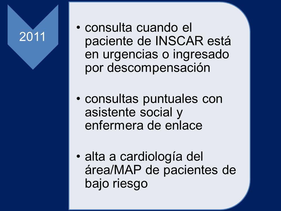 2011 consulta cuando el paciente de INSCAR está en urgencias o ingresado por descompensación consultas puntuales con asistente social y enfermera de enlace alta a cardiología del área/MAP de pacientes de bajo riesgo