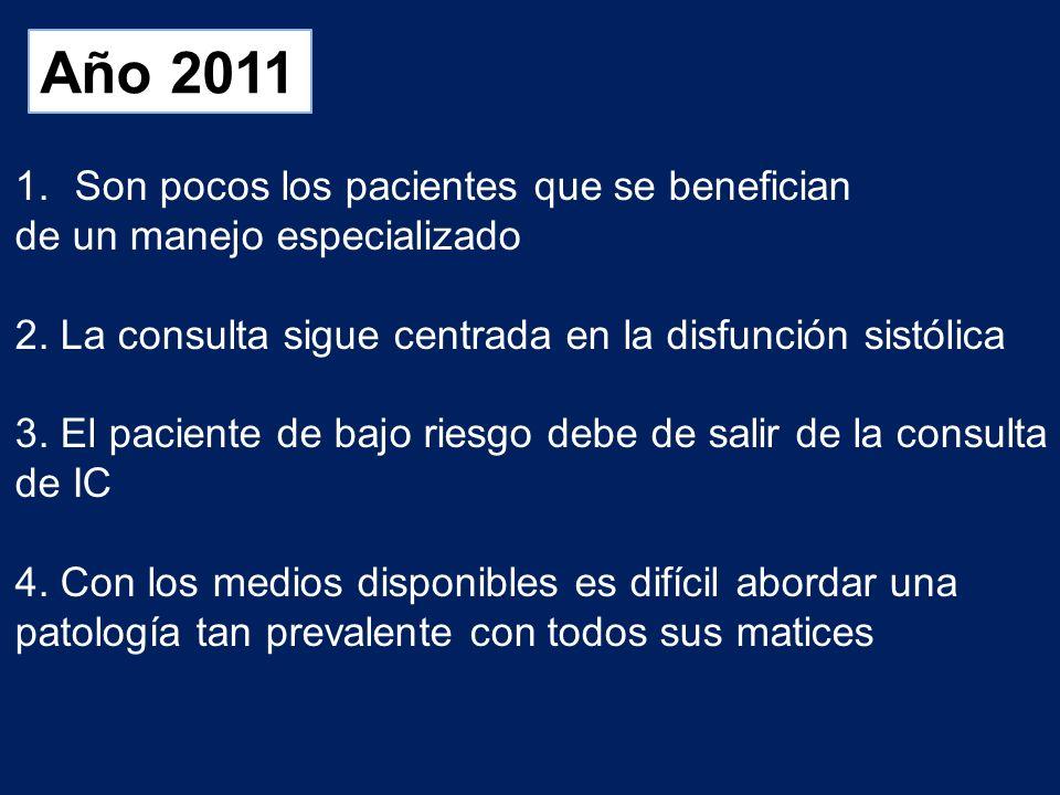 Año 2011 1.Son pocos los pacientes que se benefician de un manejo especializado 2. La consulta sigue centrada en la disfunción sistólica 3. El pacient