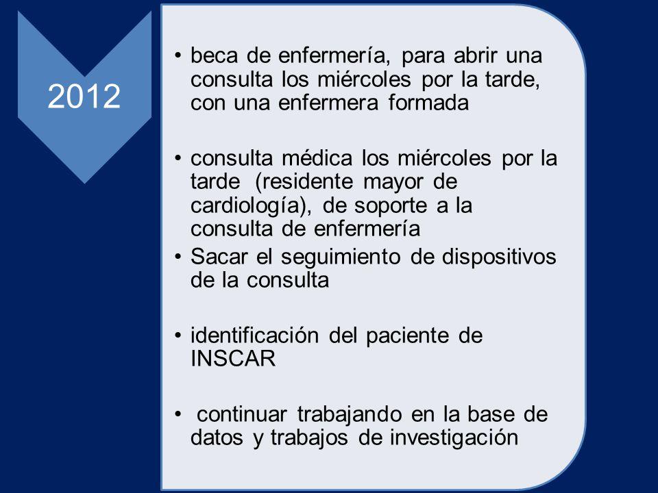 2012 beca de enfermería, para abrir una consulta los miércoles por la tarde, con una enfermera formada consulta médica los miércoles por la tarde (res