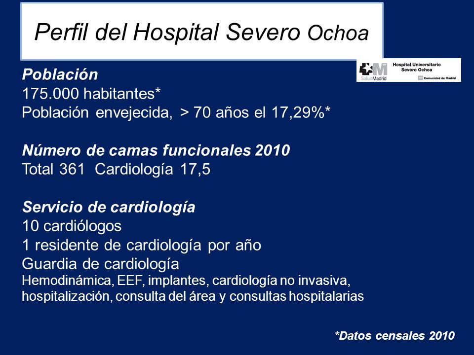 Perfil del Hospital Severo Ochoa Población 175.000 habitantes* Población envejecida, > 70 años el 17,29%* Número de camas funcionales 2010 Total 361 C