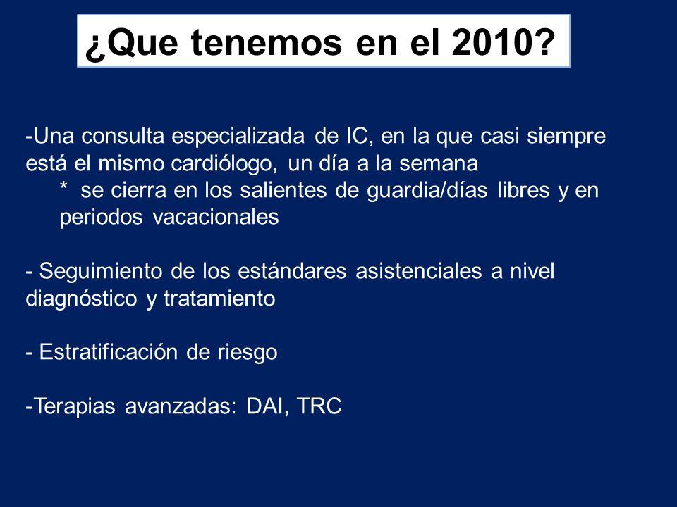 ¿Que tenemos en el 2010? -Una consulta especializada de IC, en la que casi siempre está el mismo cardiólogo, un día a la semana * se cierra en los sal