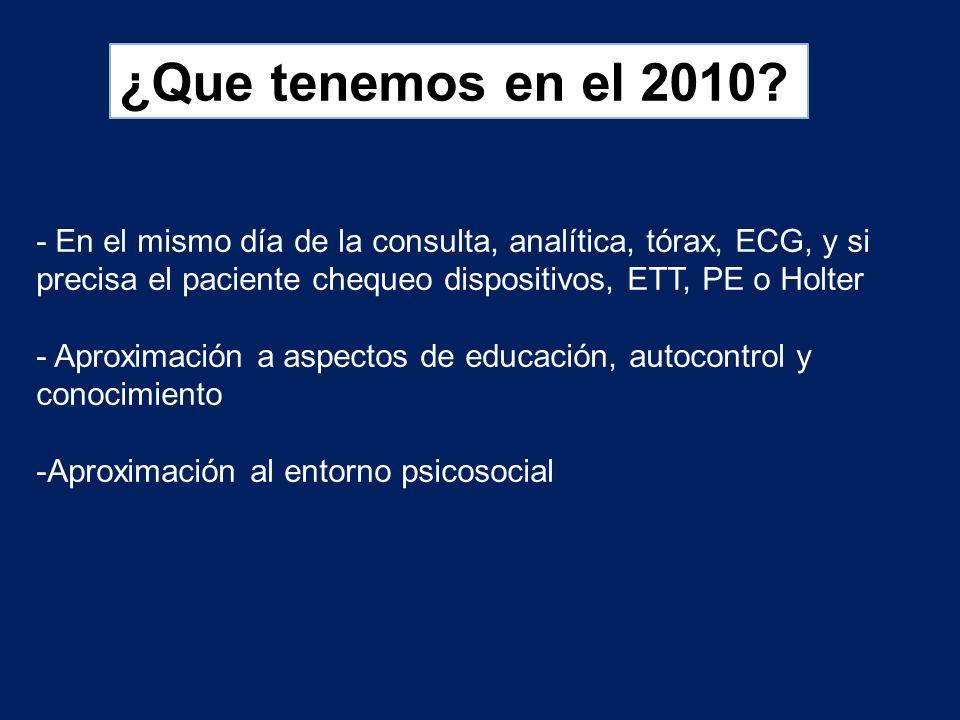 ¿Que tenemos en el 2010? - En el mismo día de la consulta, analítica, tórax, ECG, y si precisa el paciente chequeo dispositivos, ETT, PE o Holter - Ap