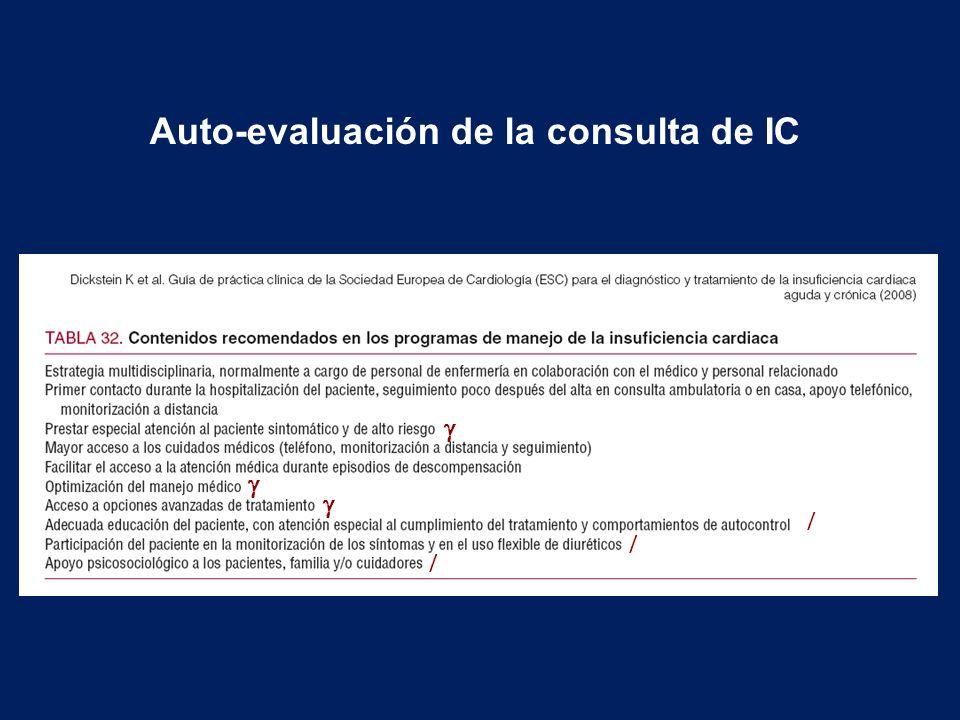 Auto-evaluación de la consulta de IC