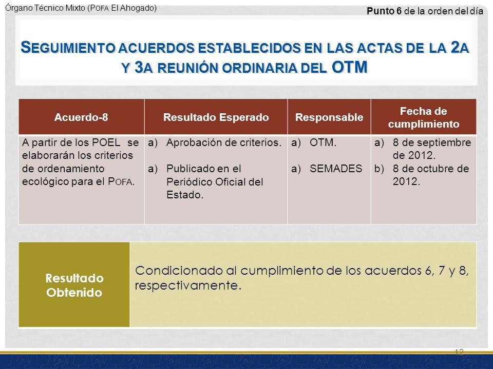 Órgano Técnico Mixto (P OFA El Ahogado) Acuerdo-8Resultado EsperadoResponsable Fecha de cumplimiento A partir de los POEL se elaborarán los criterios de ordenamiento ecológico para el P OFA.