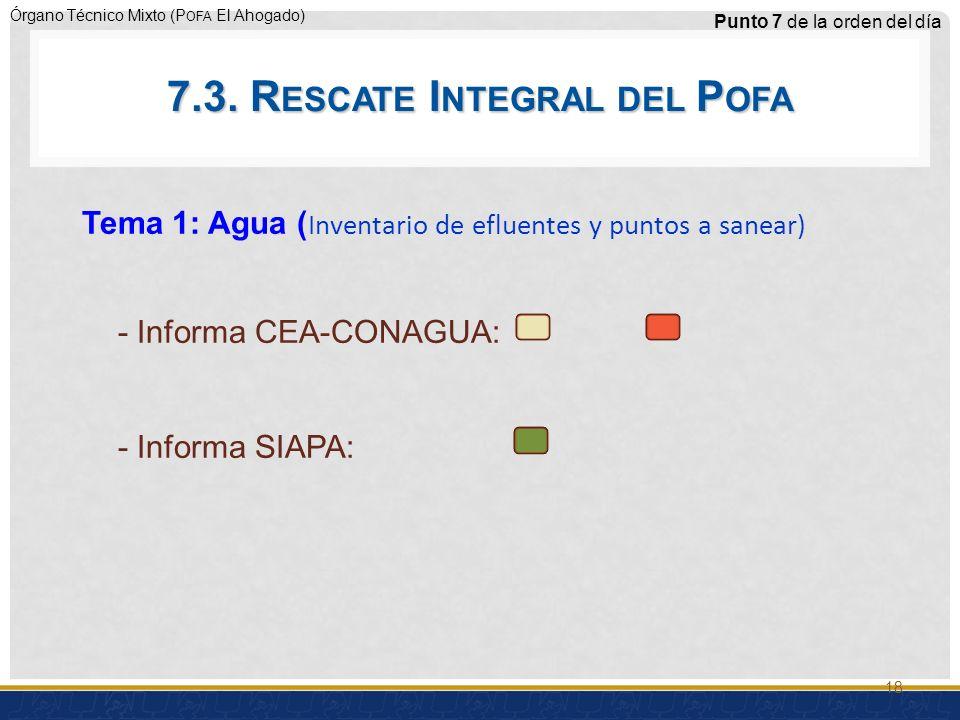 Órgano Técnico Mixto (P OFA El Ahogado) Punto 7 de la orden del día Tema 1: Agua ( Inventario de efluentes y puntos a sanear) - Informa CEA-CONAGUA: - Informa SIAPA: 7.3.