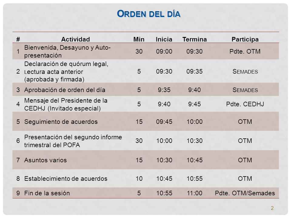 Órgano Técnico Mixto (P OFA El Ahogado) #ActividadMinIniciaTerminaParticipa 1 Bienvenida, Desayuno y Auto- presentación 3009:0009:30Pdte.