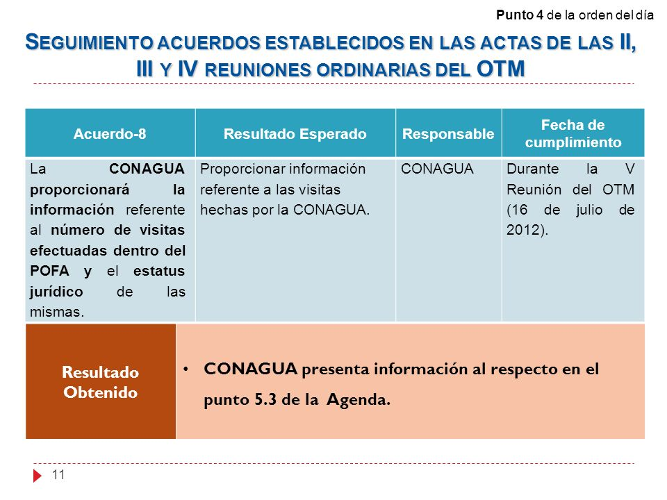 Acuerdo-8Resultado EsperadoResponsable Fecha de cumplimiento La CONAGUA proporcionará la información referente al número de visitas efectuadas dentro del POFA y el estatus jurídico de las mismas.