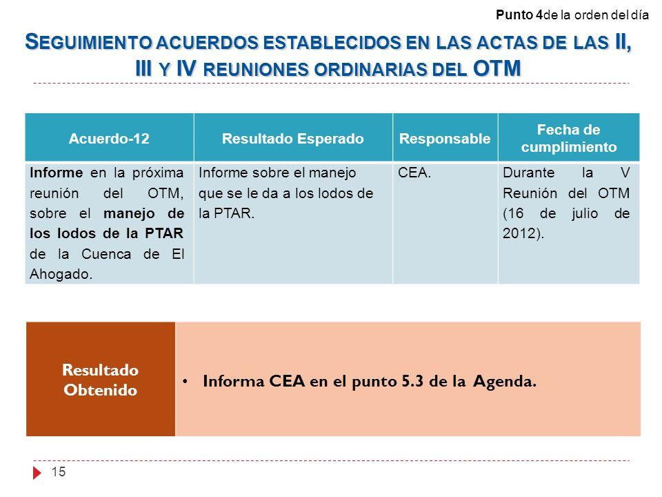 Acuerdo-12Resultado EsperadoResponsable Fecha de cumplimiento Informe en la próxima reunión del OTM, sobre el manejo de los lodos de la PTAR de la Cuenca de El Ahogado.
