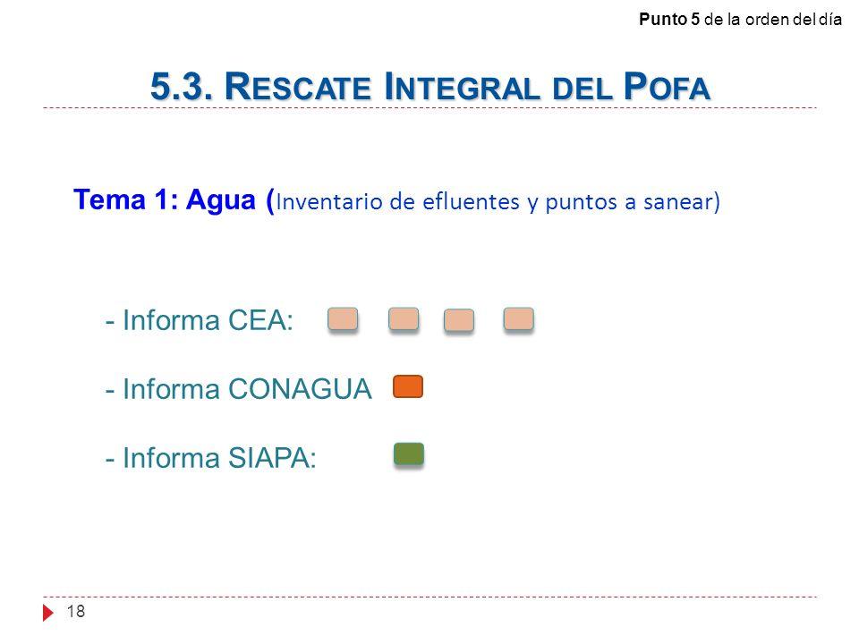 Punto 5 de la orden del día Tema 1: Agua ( Inventario de efluentes y puntos a sanear) - Informa CEA: - Informa CONAGUA - Informa SIAPA: 5.3.