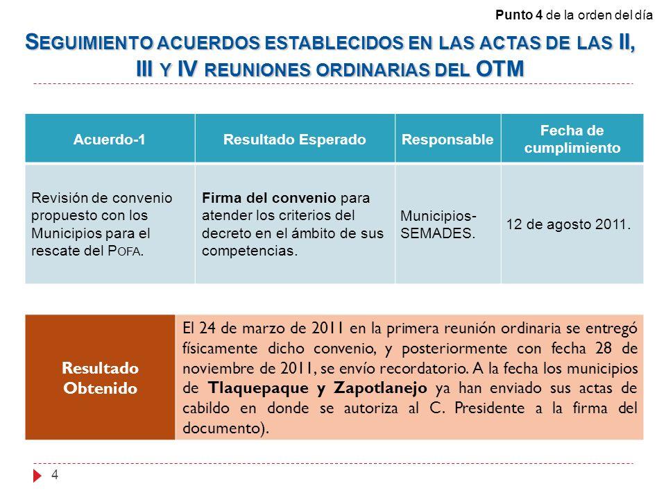 Acuerdo-1Resultado EsperadoResponsable Fecha de cumplimiento Revisión de convenio propuesto con los Municipios para el rescate del P OFA. Firma del co