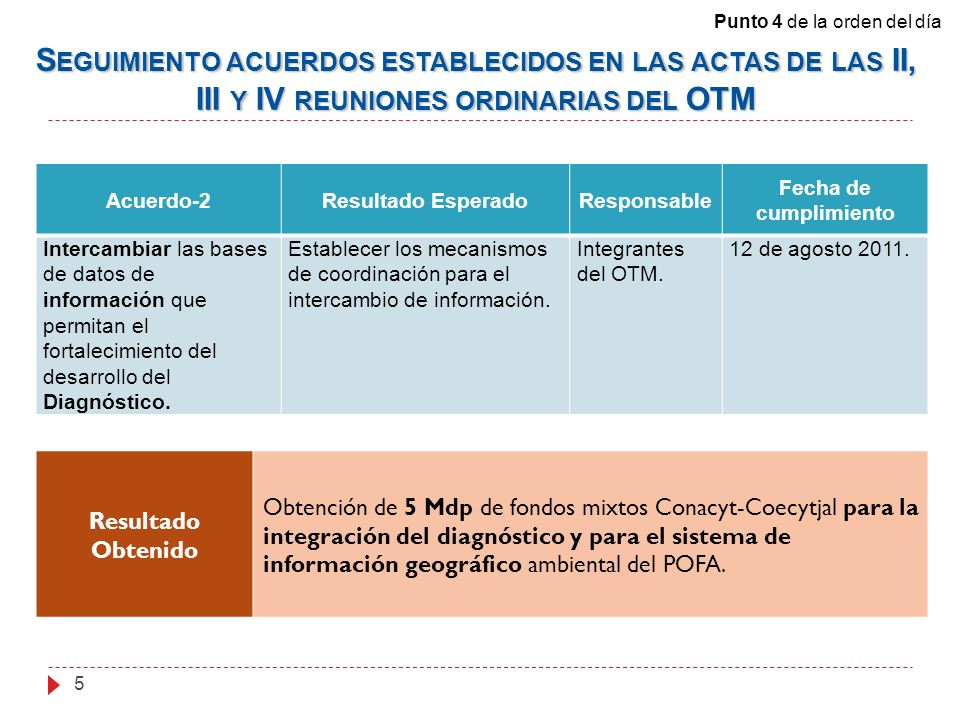 Acuerdo-2Resultado EsperadoResponsable Fecha de cumplimiento Intercambiar las bases de datos de información que permitan el fortalecimiento del desarr