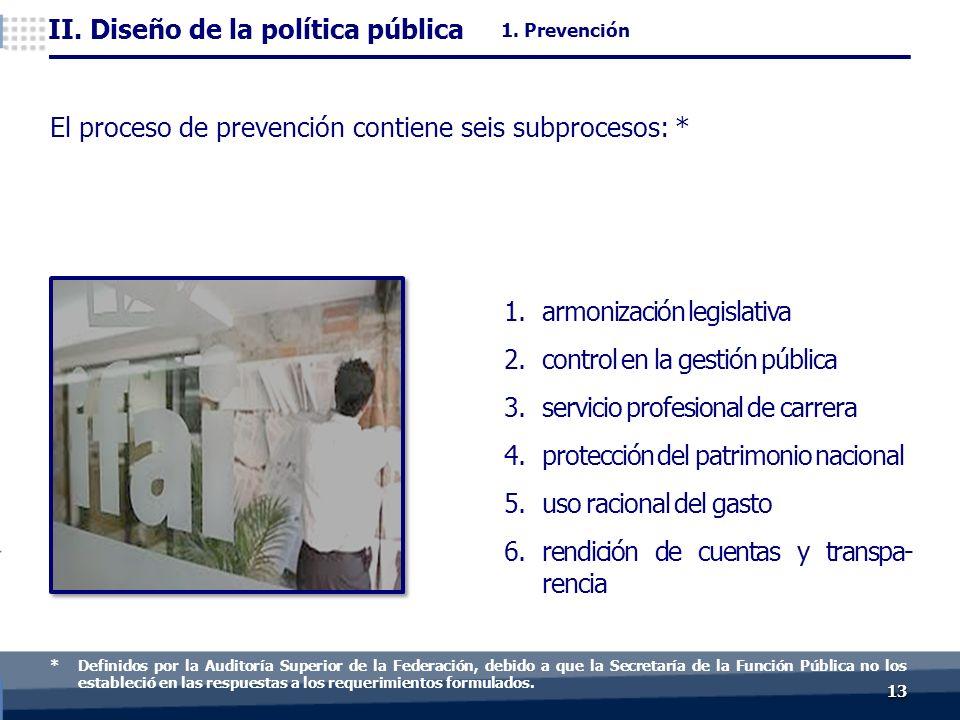 1313 El proceso de prevención contiene seis subprocesos: * 1.