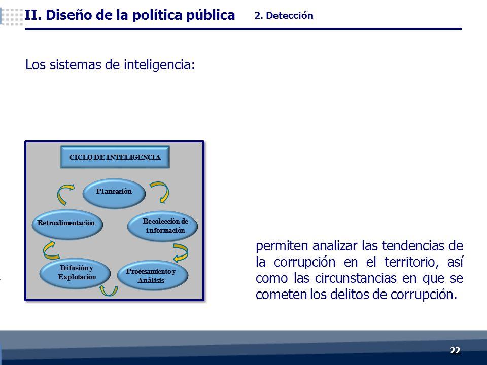 2222 permiten analizar las tendencias de la corrupción en el territorio, así como las circunstancias en que se cometen los delitos de corrupción.
