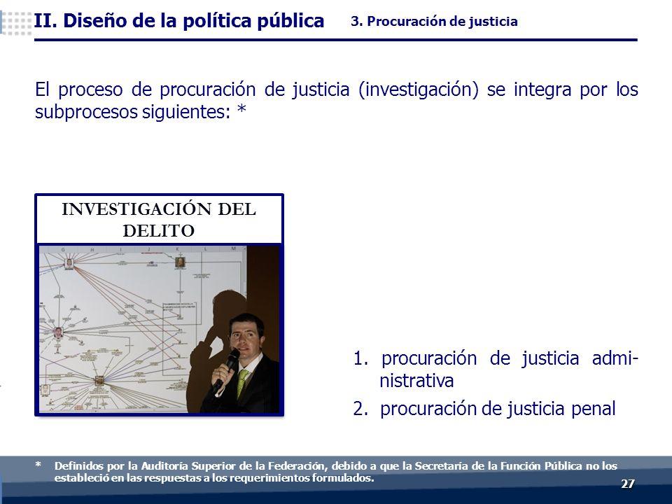 2727 1. procuración de justicia admi- nistrativa……………………..