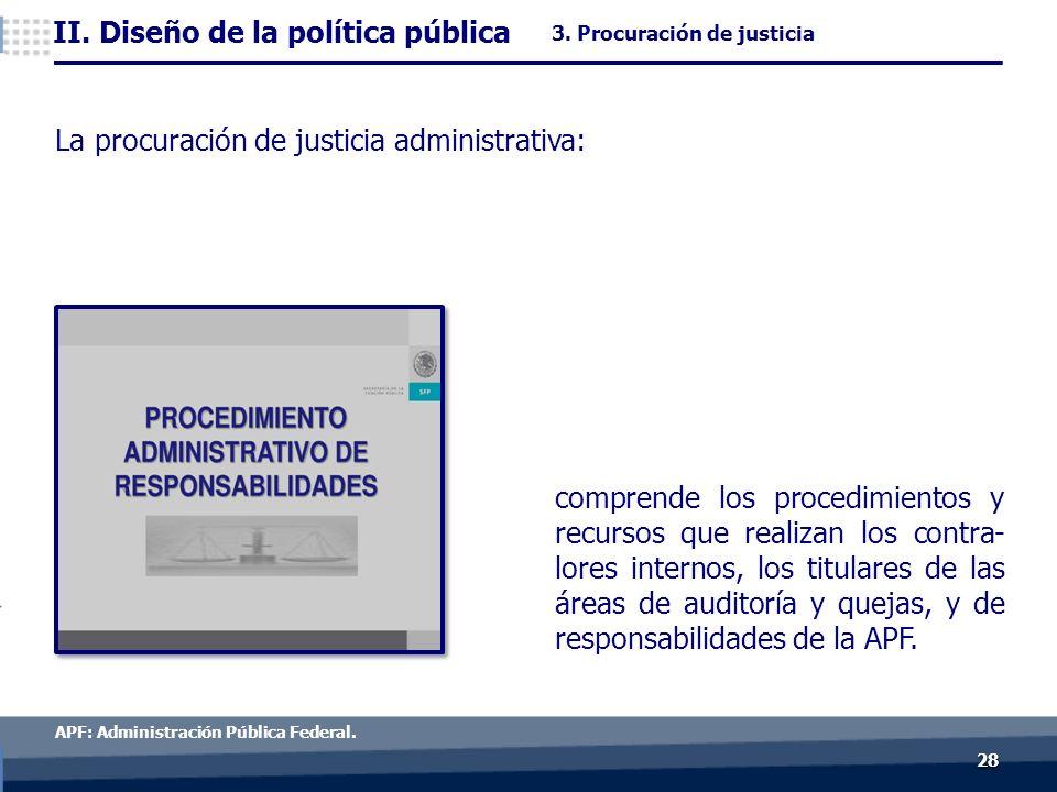 2828 comprende los procedimientos y recursos que realizan los contra- lores internos, los titulares de las áreas de auditoría y quejas, y de responsabilidades de la APF.