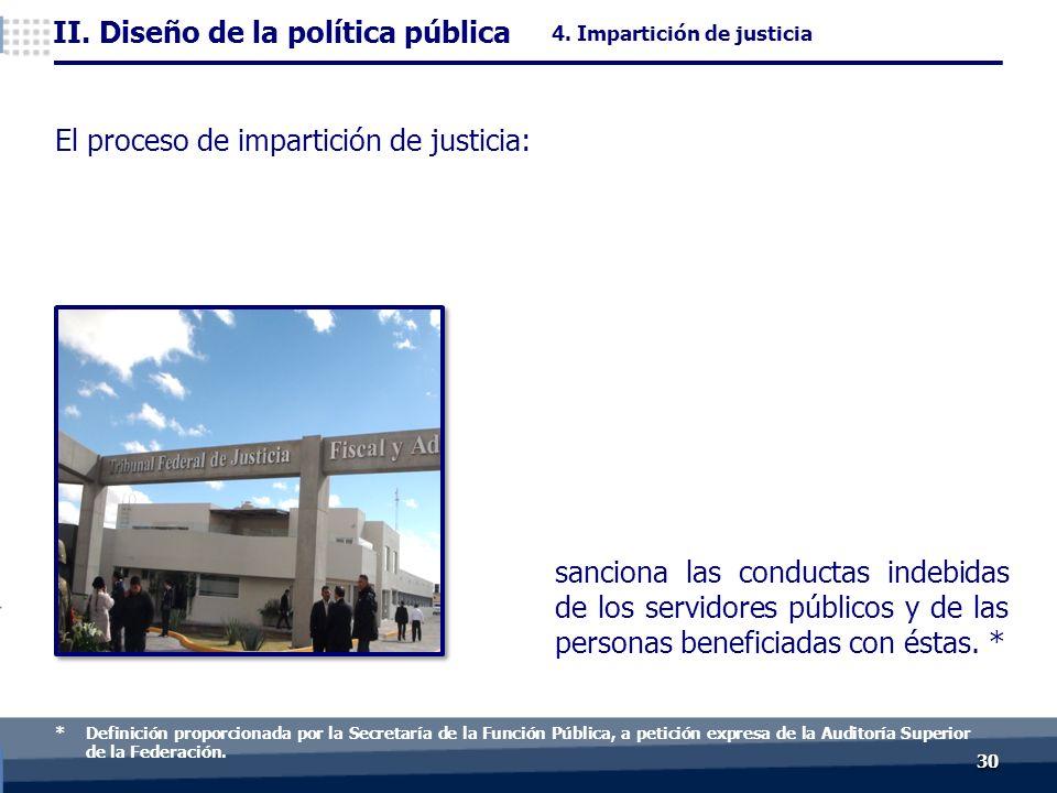3030 sanciona las conductas indebidas de los servidores públicos y de las personas beneficiadas con éstas.