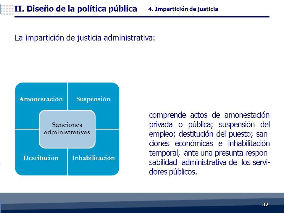 3232 comprende actos de amonestación privada o pública; suspensión del empleo; destitución del puesto; san- ciones económicas e inhabilitación temporal, ante una presunta respon- sabilidad administrativa de los servi- dores públicos.