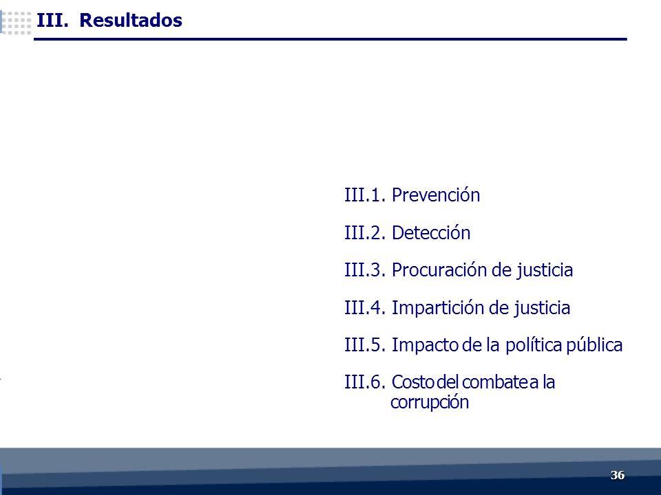 III.1.Prevención III.2. Detección III.3. Procuración de justicia III.4.
