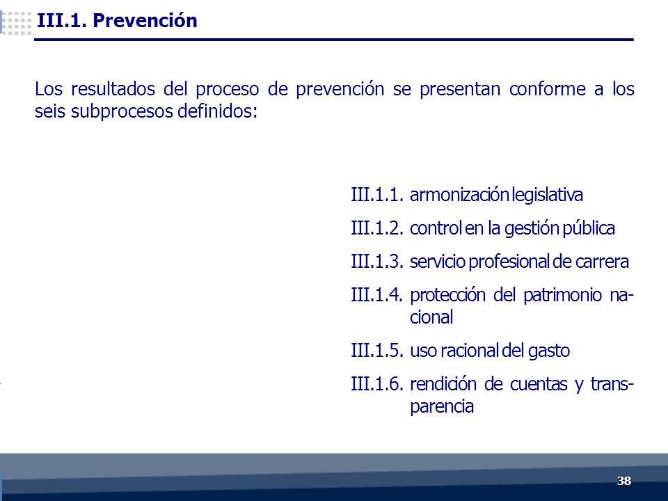3838 III.1.1.armonización legislativa III.1.2. control en la gestión pública III.1.3.