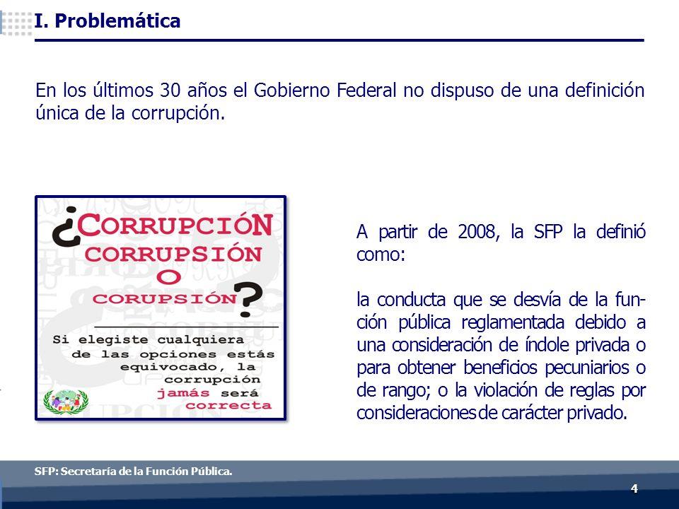 44 SFP: Secretaría de la Función Pública.