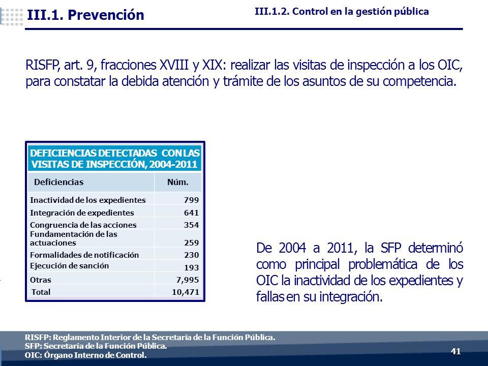 4141 RISFP: Reglamento Interior de la Secretaría de la Función Pública.