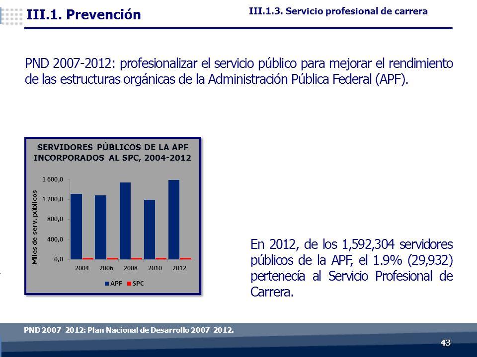 4343 PND 2007-2012: Plan Nacional de Desarrollo 2007-2012.