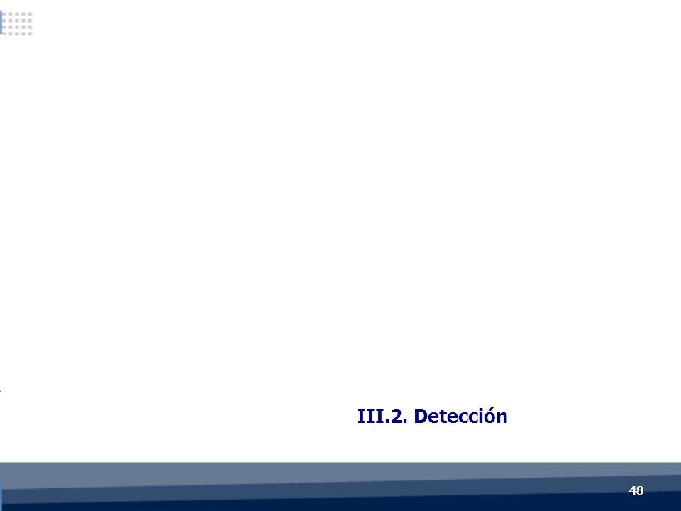 III.2. Detección 4848