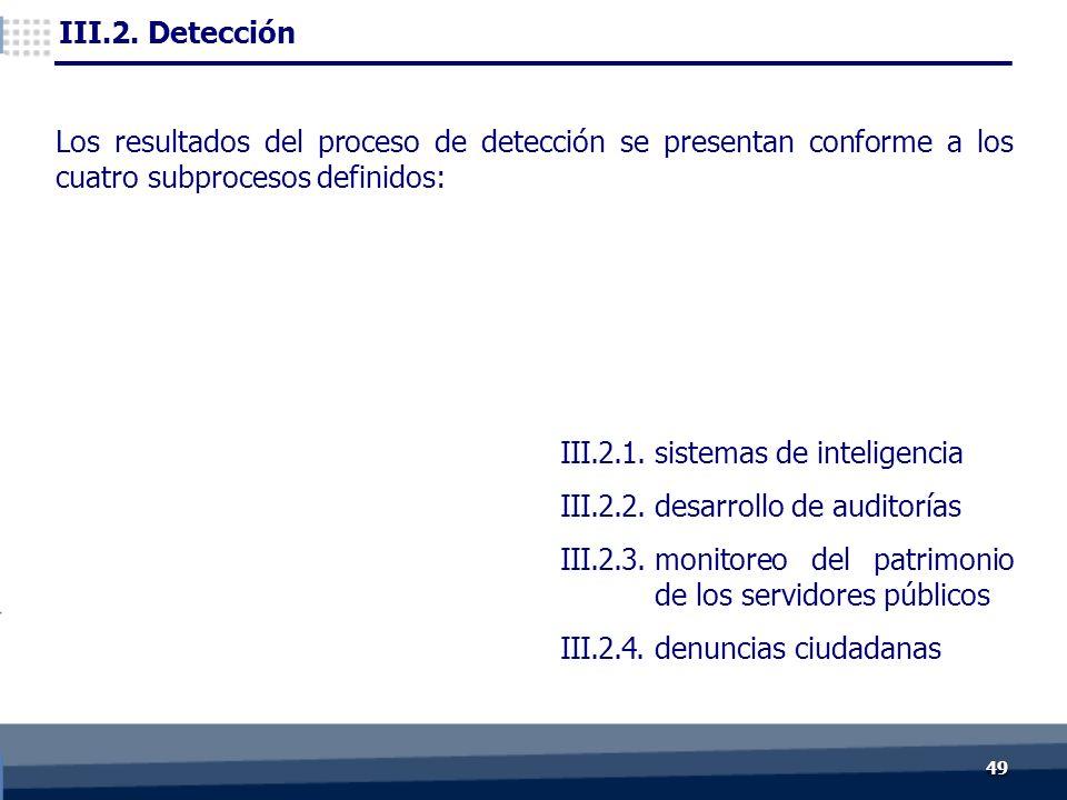 4949 III.2.1. sistemas de inteligencia III.2.2. desarrollo de auditorías III.2.3.