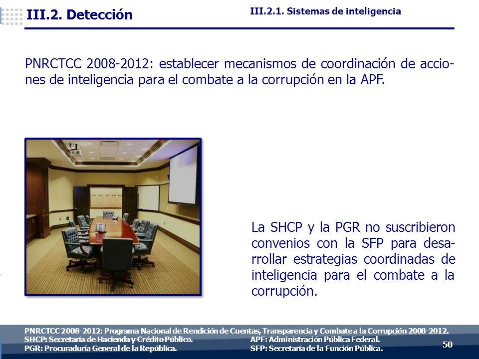5050 La SHCP y la PGR no suscribieron convenios con la SFP para desa- rrollar estrategias coordinadas de inteligencia para el combate a la corrupción.