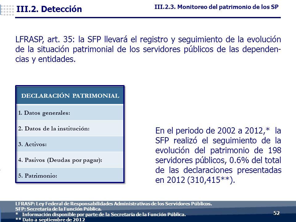 5252 LFRASP: Ley Federal de Responsabilidades Administrativas de los Servidores Públicos.