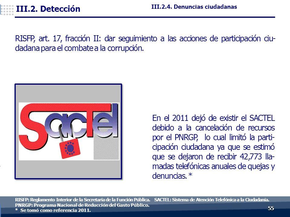 5555 RISFP: Reglamento Interior de la Secretaría de la Función Pública.