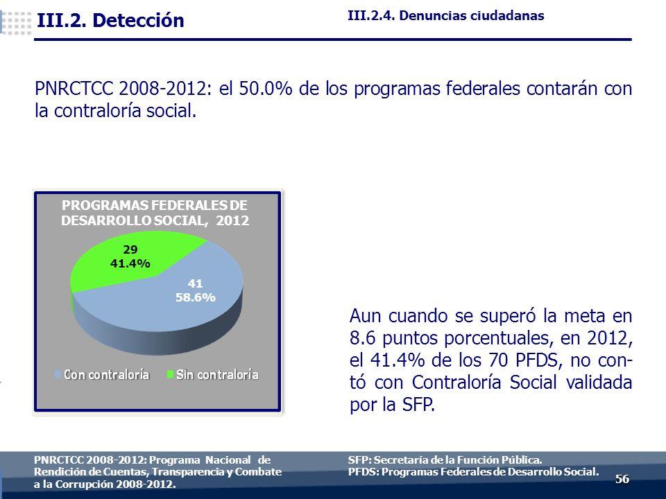 5656 Aun cuando se superó la meta en 8.6 puntos porcentuales, en 2012, el 41.4% de los 70 PFDS, no con- tó con Contraloría Social validada por la SFP.