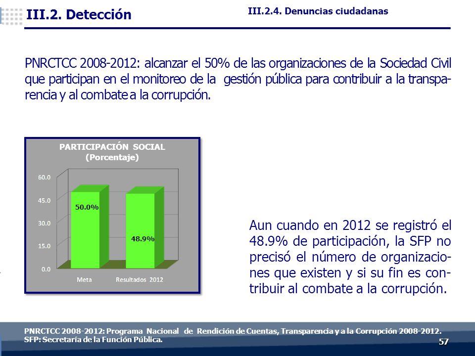 5757 Aun cuando en 2012 se registró el 48.9% de participación, la SFP no precisó el número de organizacio- nes que existen y si su fin es con- tribuir al combate a la corrupción.
