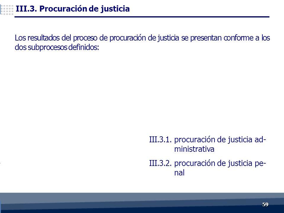 5959 III.3.1.procuración de justicia ad- ministrativa III.3.2.
