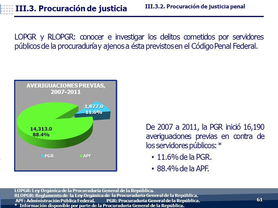 6161 LOPGR: Ley Orgánica de la Procuraduría General de la República.