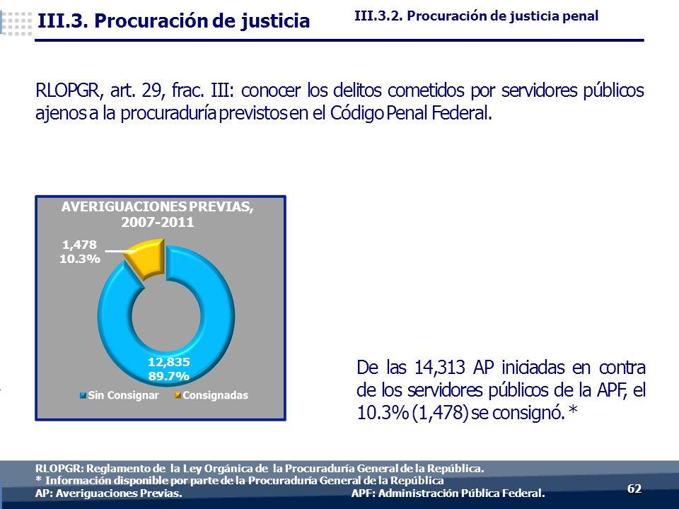 6262 RLOPGR: Reglamento de la Ley Orgánica de la Procuraduría General de la República.