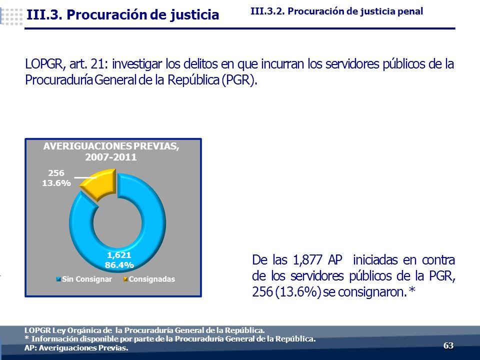 6363 LOPGR Ley Orgánica de la Procuraduría General de la República.