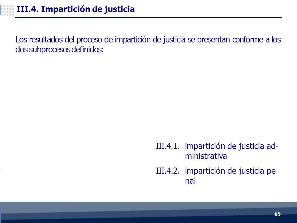 6565 III.4.1.impartición de justicia ad- ministrativa III.4.2.