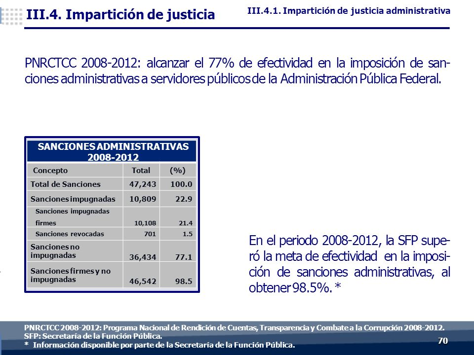 7070 PNRCTCC 2008-2012: Programa Nacional de Rendición de Cuentas, Transparencia y Combate a la Corrupción 2008-2012.