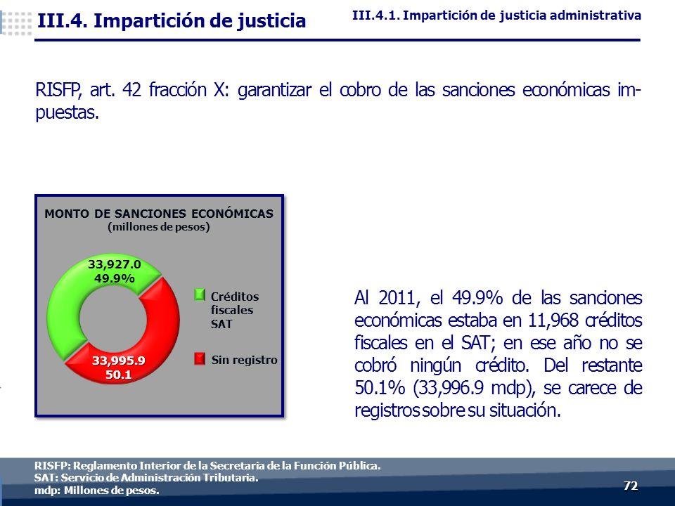 7272 RISFP: Reglamento Interior de la Secretaría de la Función Pública.