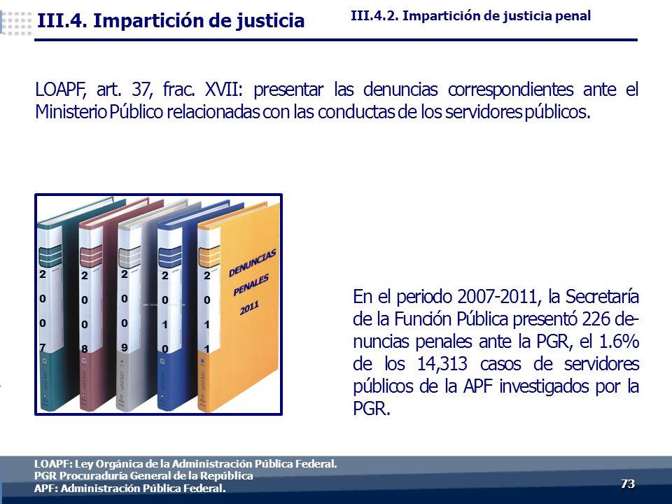 7373 En el periodo 2007-2011, la Secretaría de la Función Pública presentó 226 de- nuncias penales ante la PGR, el 1.6% de los 14,313 casos de servidores públicos de la APF investigados por la PGR.