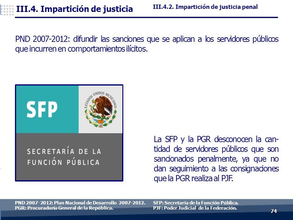 7474 PND 2007-2012: Plan Nacional de Desarrollo 2007-2012.